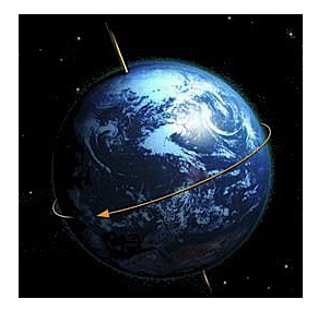 За сколько часов осуществляется полный оборот земли вокруг своей оси